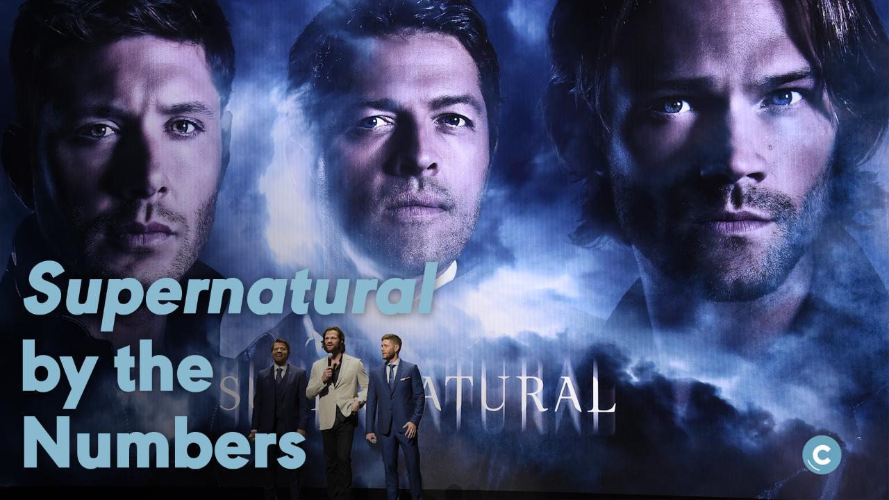 Supernatural recap: Season 14, Episode 19 | EW com