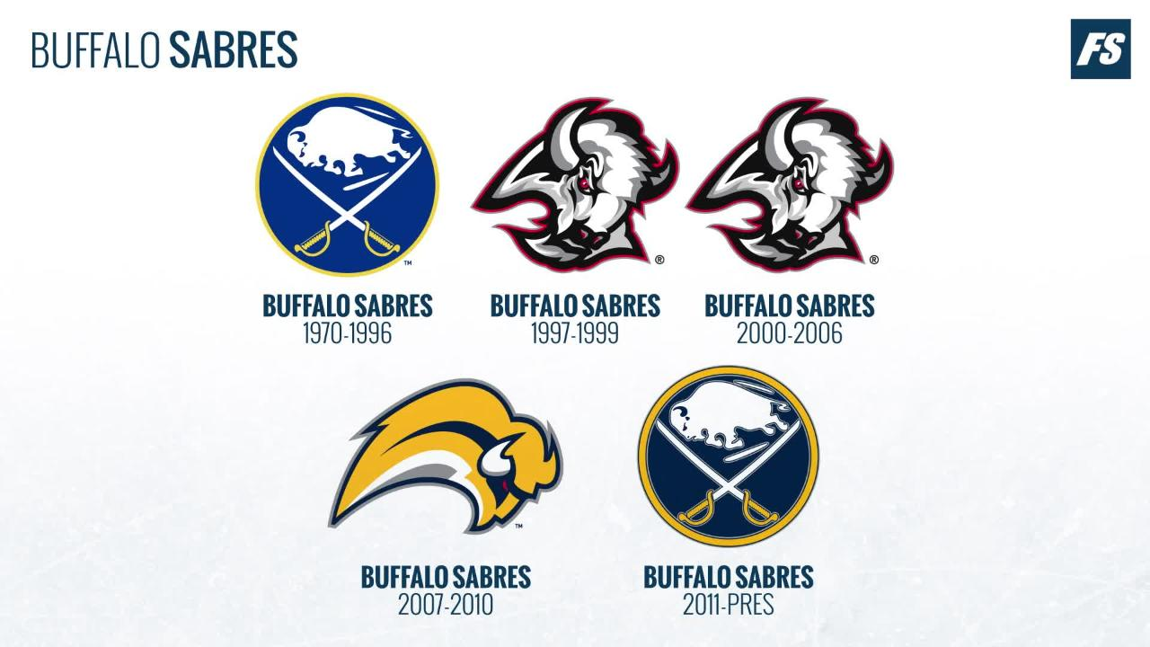 the latest e0006 5576d Buffalo Sabres: Reviewing the 50th anniversary jerseys